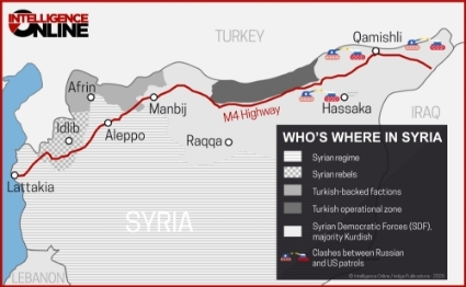Who's where in Syria