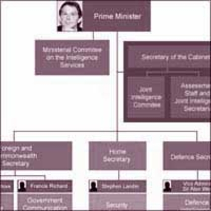 see attached document