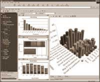 Visualization tool for business intelligence (Visual Insights)